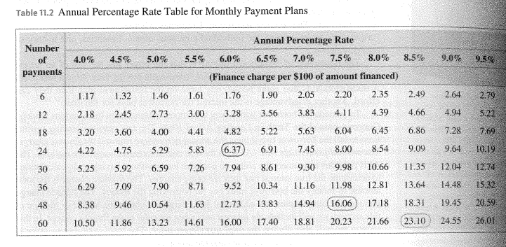 $1,850 Installment Loans